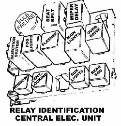 T16607 92 940 Ac  pressor Relay on common light switch wiring diagram