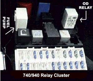 relay3 electrical circuits, relays  at gsmportal.co
